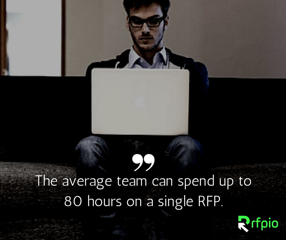average time spent on rfps