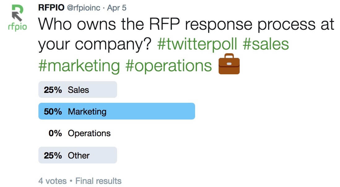 marketing rfps