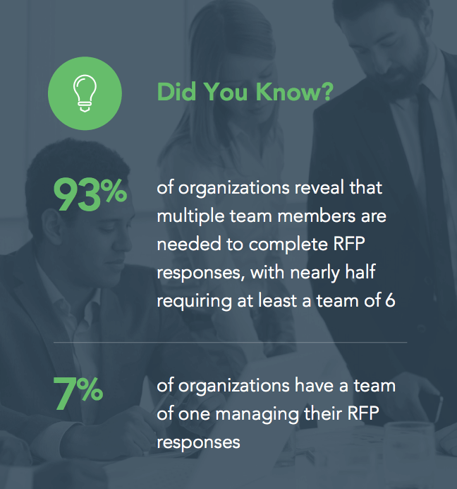 team collaboration with rfp response