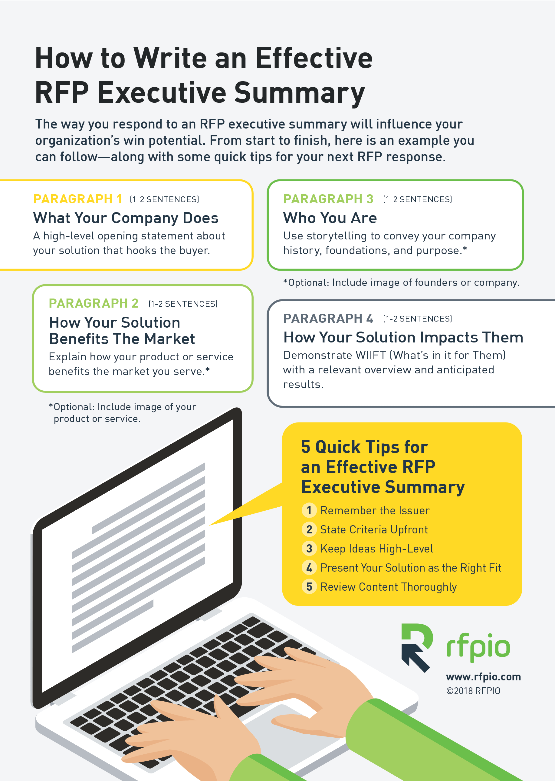 Summary Template | Rfp Executive Summary Example Winning Rfp Response Examples